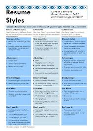 Functional Resume Styles Format Examples Best Template Collection ...