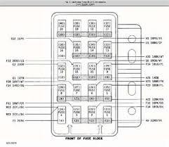 2002 jeep wrangler fuse box diagram smogteacher 11 photograph