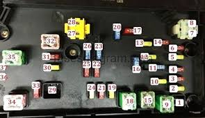 pt cruiser fuse box wiring diagram software online block circuit pt cruiser fuse box diagram full size of wiring diagram software online pt cruiser fuse box block circuit breaker functional wiring