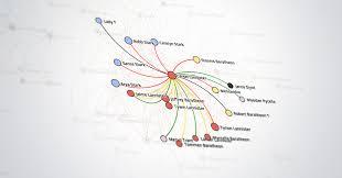 Got Relationship Chart Github Stekhn Got Relationships Game Of Thrones