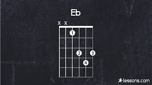 Eb Guitar Chord E Flat The 8 Best Ways To Play W Charts