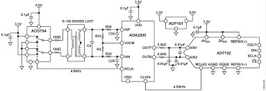 cn0371 circuit note analog devices lvdt signal conditioning circuit simplified schematic all connections and decoupling not shown