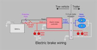 electric trailer brake controller wiring diagram techrush me trailer brake controller wiring diagram 7 way electric trailer brake controller wiring diagram techrush me noticeable