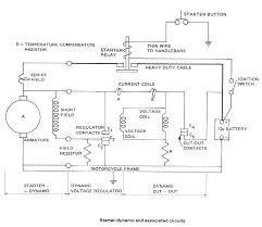 motorcycle starter motor wiring diagram wiring diagrams and simple motorcycle wiring diagram for choppers and cafe racers