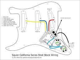 Eric johnson strat wiring diagram