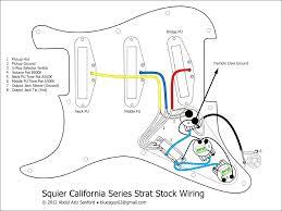 Eric johnson strat wiring diagram b2 work co