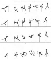 Конспект урока по физкультуре в классе Упражнения на брусьях  комплекс упражнений на брусьях