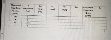 Solved Need Help Filling In The Chart With The Formulas P