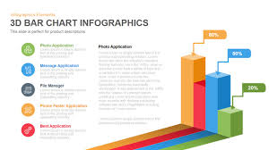 Powerpoint Chart Templates 3d Bar Chart Powerpoint Template And Keynote Slide Slidebazaar