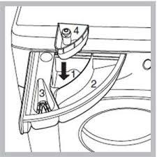 hotpoint washing machine where to put powder. Perfect Put Fabric Softener Does Not Drain On Hotpoint Washing Machine Where To Put Powder 0