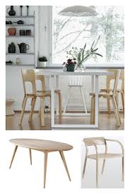 Scandinavian Furniture Scandinavian ...