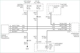 06 ford explorer fuse box diagram sport automotive wiring pertaining 2006 ford explorer interior fuse box diagram 2006 ford explorer eddie bauer fuse diagram wiring 06 2006 ford explorer fuse diagram panel