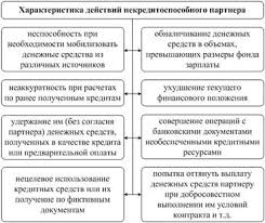 Способы и формы участия сотрудников в организационной защите  Роль службы безопасности объекта в организационной защите информации