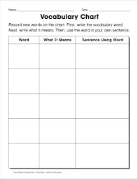 U Template Blank Glossary Template Gallery Of Vocabulary Worksheet Templates U
