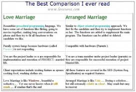 supremacy of ec law essay book report on venezuela sample teacher which is better an arranged marriage or a love marriage diamond geo engineering services