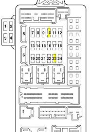 2001 Diamante Fuse Box Diagram 2001 F250 Fuse Box Diagram