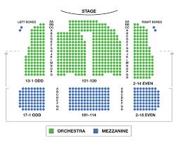 20 Specific Phoenix Theatre Toronto Seating Chart