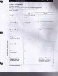 Amdm Venn Diagram Worksheet Answers 60 Mitosis And Meiosis Diagram Worksheet Answers Solved Mitosis Vs