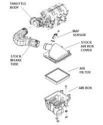 install manual gen v mustang moddbox stock exhaust gas re circulation egr reference diagram