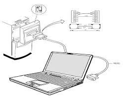 plc training scada hmi video nebosh safety training s drive programmer at Pg Drives Technology S Drive Wiring Diagram