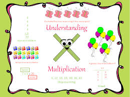 Five Times Tables Chart Multiplication Is Repeated Addition 3 And 5 Times Tables