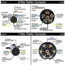 pin round trailer plug wiring diagram wiring diagram 6 pin to 7 trailer wiring diagram nilza