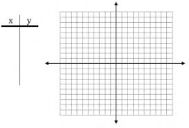 X Y T Chart And Graph Paper Systry