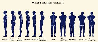 Posture Chart Final Copy Vitality Yoga