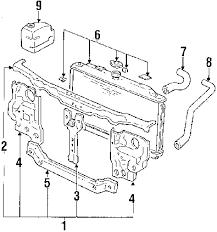 92 integra fuse diagram 1996 acura integra fuse box diagram acura 1992 Acura Integra Fuse Box 1992 acura integra automatic transmission diagram 1992 free on 92 integra fuse diagram 1992 acura integra fuse box location