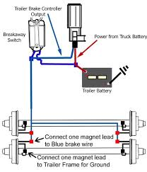 simple brake light wiring diagram wirdig switch diagram for installation on a dump trailer trailer