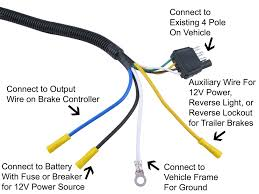 pin trailer wiring harness image wiring diagram 7 way trailer wiring harness kit 7 auto wiring diagram schematic on 5 pin trailer wiring