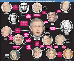 Presidents Genealogy Chart Genealogy Research Reveals That All U S Presidents Are