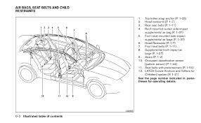 2011 maxima owner s manual 10