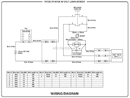 homelite ry40100 40 volt lawn mower parts diagram for wiring diagram zoom