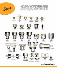 candelabra bulb size bare bearsbackyard co for surprising chandelier bulbs sizes applied to your home idea