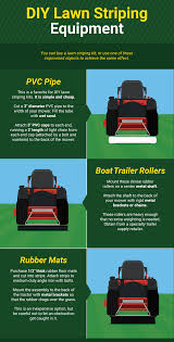 diy lawn striping equipment article title