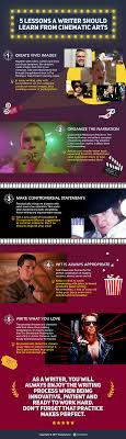 writing lessons from cinema infographic e learning infographics 5 writing lessons from cinema infographic