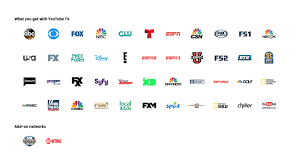 the channel lineups for you tv and sling tv can be seen below playstation vue channels and directv now channels are too long to list