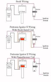 mastercraft boat wiring diagram mastercraft image 98 prostar engine wiring for pertronixs distributor teamtalk on mastercraft boat wiring diagram