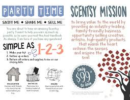 Scentsy Shipping Chart