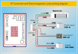 wiring diagram access control device wiring diagram access door access control system wiring diagram nodasystech com