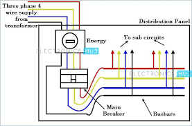 3 phase 4 wire wiring data wiring diagrams \u2022 GE Digital Electric Meters three phase motor starter wiring diagram 3 together with dual wiri rh davejenkins club wiring diagram for 3 phase 3 pole 4 wire plug 3 phase 4 wire kwh