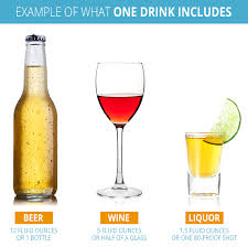 Malta Drinks One Have Adults - To Day Two Alcoholic co Europenews A