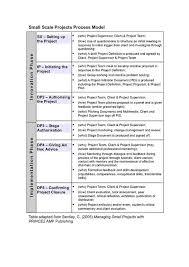 writing university essay introduction perfect