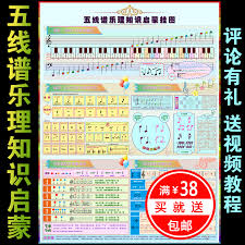 Classroom Wall Decoration With Charts Usd 6 52 Line Staff Big Table Music Knowledge Enlightenment