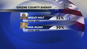 Wesley Holt wins in close GOP race for Greene Co. sheriff - YouTube