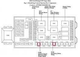 2015 civic fuse diagram wiring diagram schematic 2014 civic fuse diagram lx box honda interior 2015 dash trusted 95 ford ranger fuse diagram