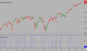 Gann Swing Chart Software Gann Indicators And Signals Tradingview