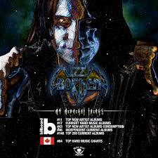 Lizzy Borden Storms Billboard Charts With My Midnight Things