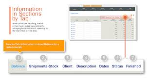 Purchase Order Tracking System Manual Web Service